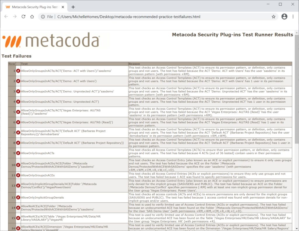 Metacoda Recommended Practices test failure report